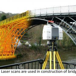 3d scan-uquip